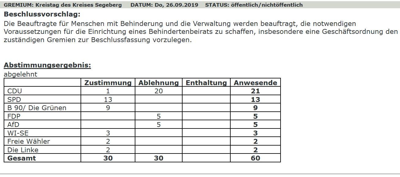 CDU AfD und FDP lehnen Behindertenbeirat ab